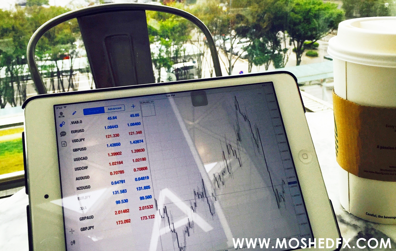 Daily strategy forex forum