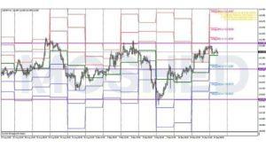 Ebook gratis indonesi analisis teknikal trading forex